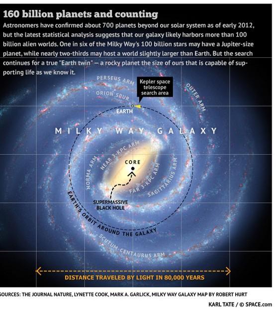 Exoplanet Orbit Database  Exoplanet Data Explorer
