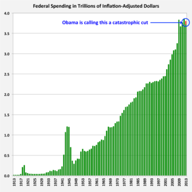 sequester-cut-debt.png.pagespeed.ce.IdTh6vmGTo
