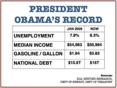 https://americanelephant.files.wordpress.com/2013/07/obamasnumbers_4_.jpg
