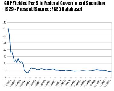 Capt. Capitalism Graph