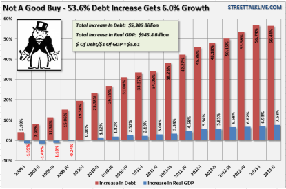 Debt-vs-GDP-Obama-101713