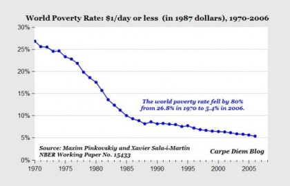 worldpoverty-600x387