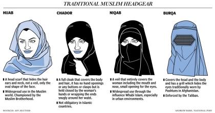 muslim-headgear