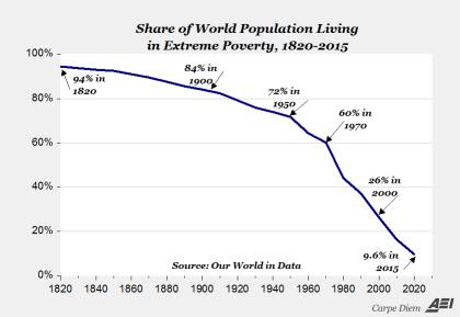 poverty2